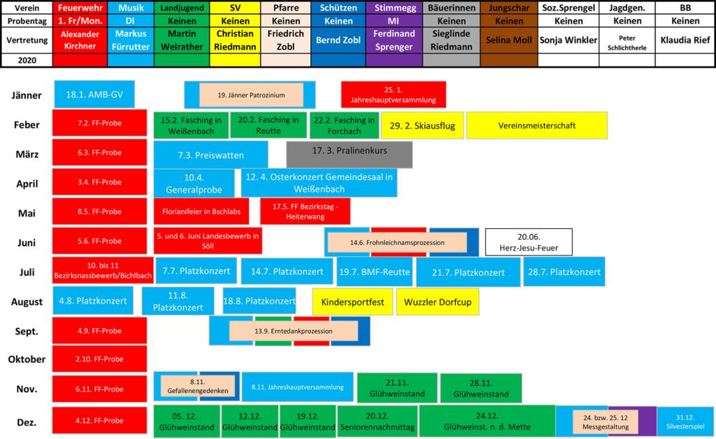 Terminkalender 2020 - Termine und Veranstaltungen Forchach